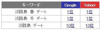 淡路島関連_検索結果