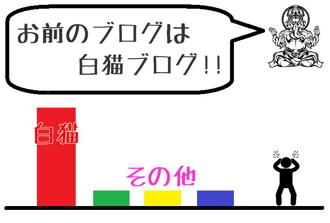 ブログ_検索順位_下がる_1