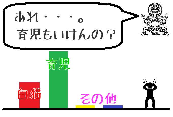 ブログ_検索順位_下がる_2