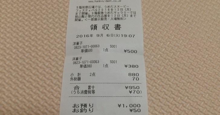 旦那のお小遣い事情/財布に千円札を1枚だけ入れる生活